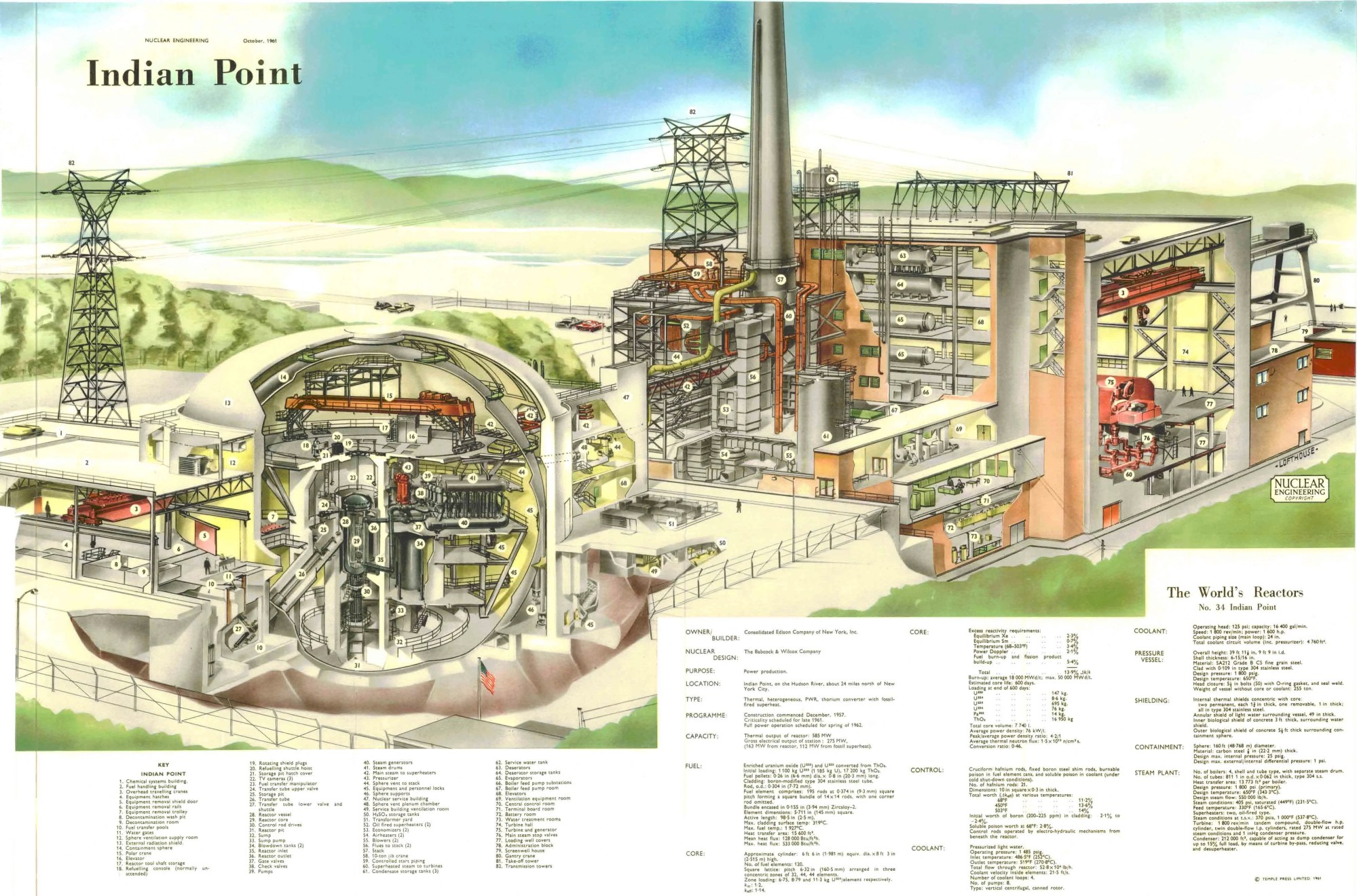hight resolution of nuclear power plant drawing download 2887x4371 these vintage cutaway drawings