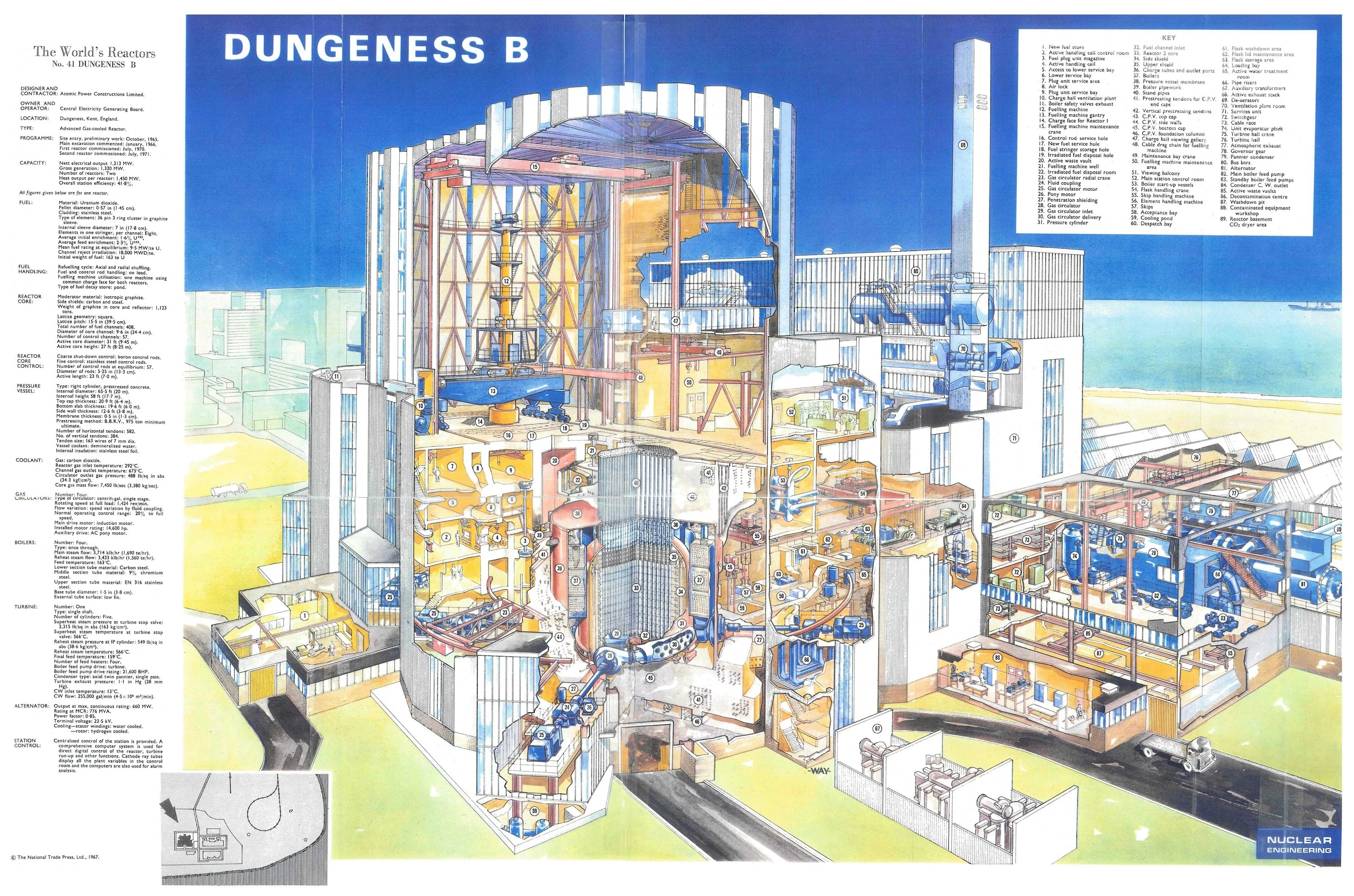 These Vintage Cutaway Drawings Show How Nuclear Reactors