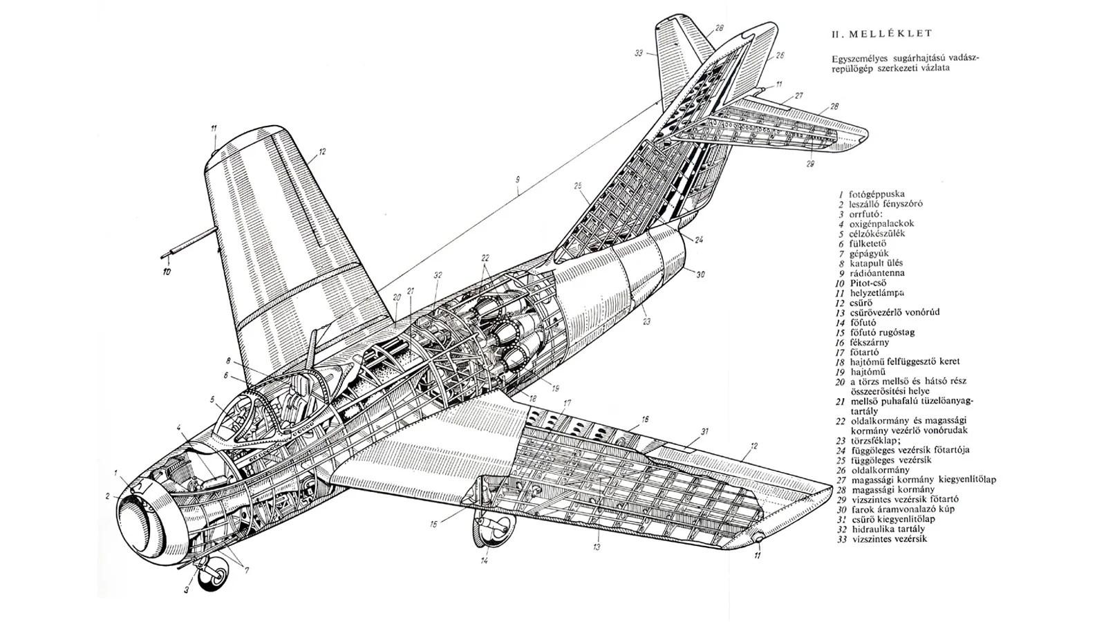 Jet Engine Diagram Cutaway