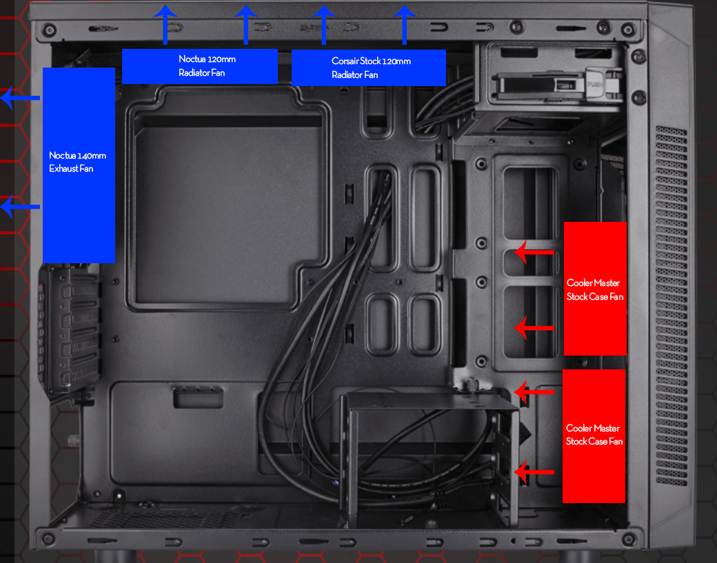 hight resolution of this isn t exactly what my case looks like on the inside but this diagram should give you a sense of where i had which fans after i rotated the front two