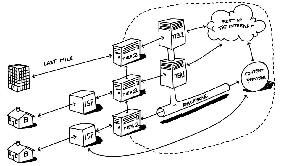 Bt Phone Wiring Diagram