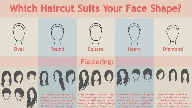 What Haircut For My Face Shape – Your Cool Haircut Photo Blog