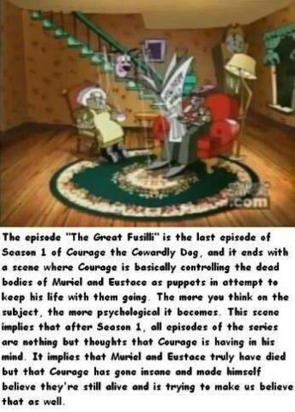 Courage The Cowardly Dog Real Story : courage, cowardly, story, Ruined, Childhood, Courage, Cowardly