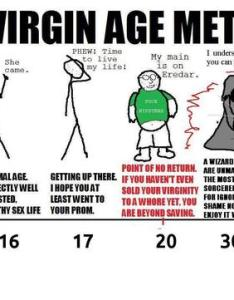 Time mv main she official virgin age meter phew to live  understand more than you can possibly also year old wizard know your meme rh knowyourmeme