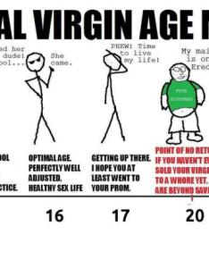 Official virgin age meter  fucked her vagina dude so cool she also year old wizard know your meme rh knowyourmeme