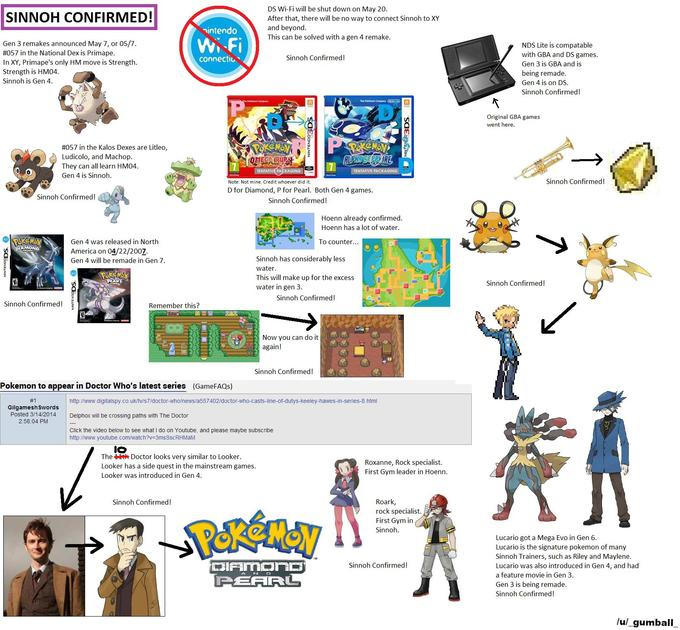 sinnoh confirmed know your