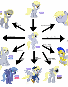 Flying rock grump shiny stone high grumpiness lv fairy thunder also derpy is evolving my little pony friendship magic know your rh knowyourmeme