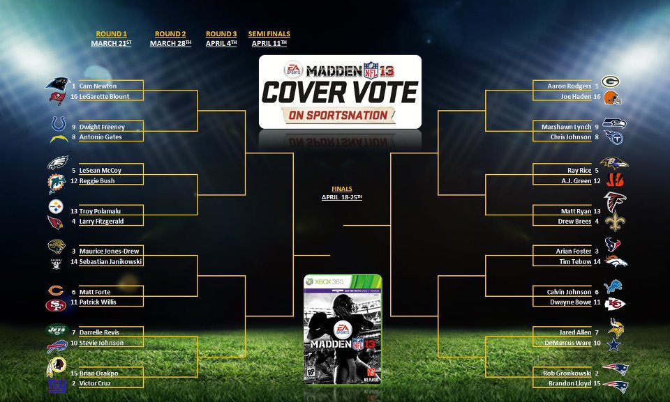 madden cover vote madden