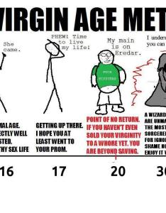 Official virgin age meter phew time to live  understand more than you can possibly also sex useless year old wizard know your meme rh knowyourmeme