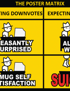 Zero punctuation when posting comments and uploading submissions also rh knowyourmeme
