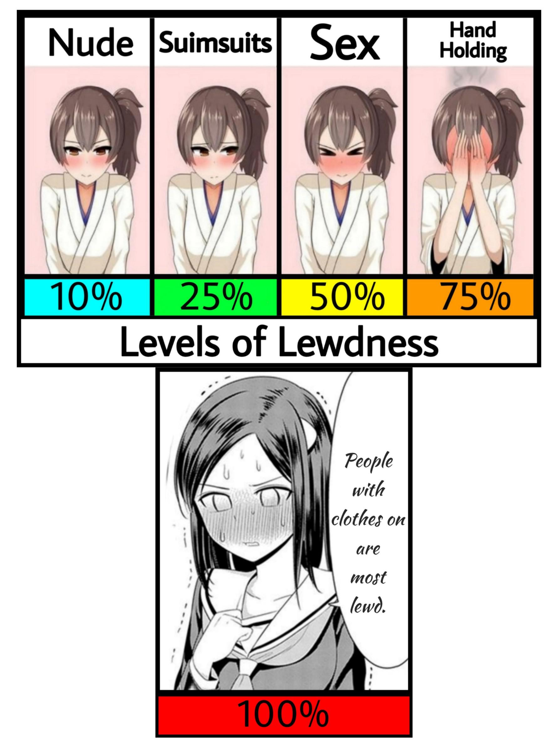 Lewd Anime Face Meme : anime, That's, Lewd,, Lewd., /r/Animemes