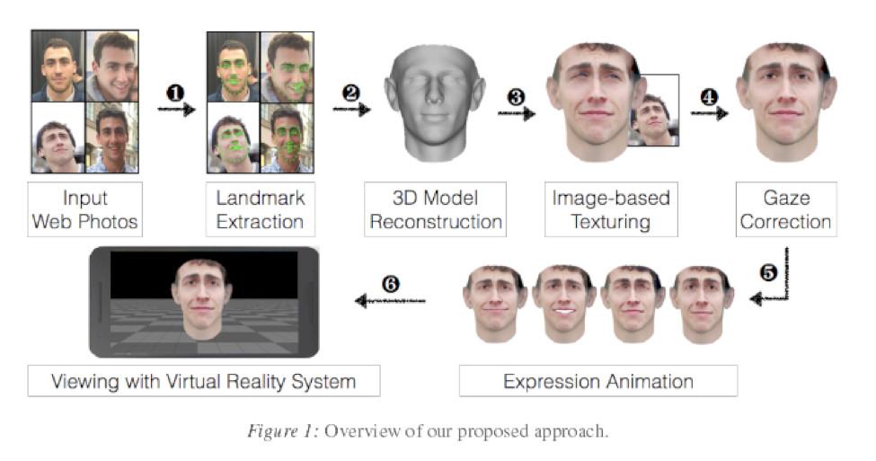 深度长文:虚拟现实与增强现实带来全新的安全挑战(3).jpg