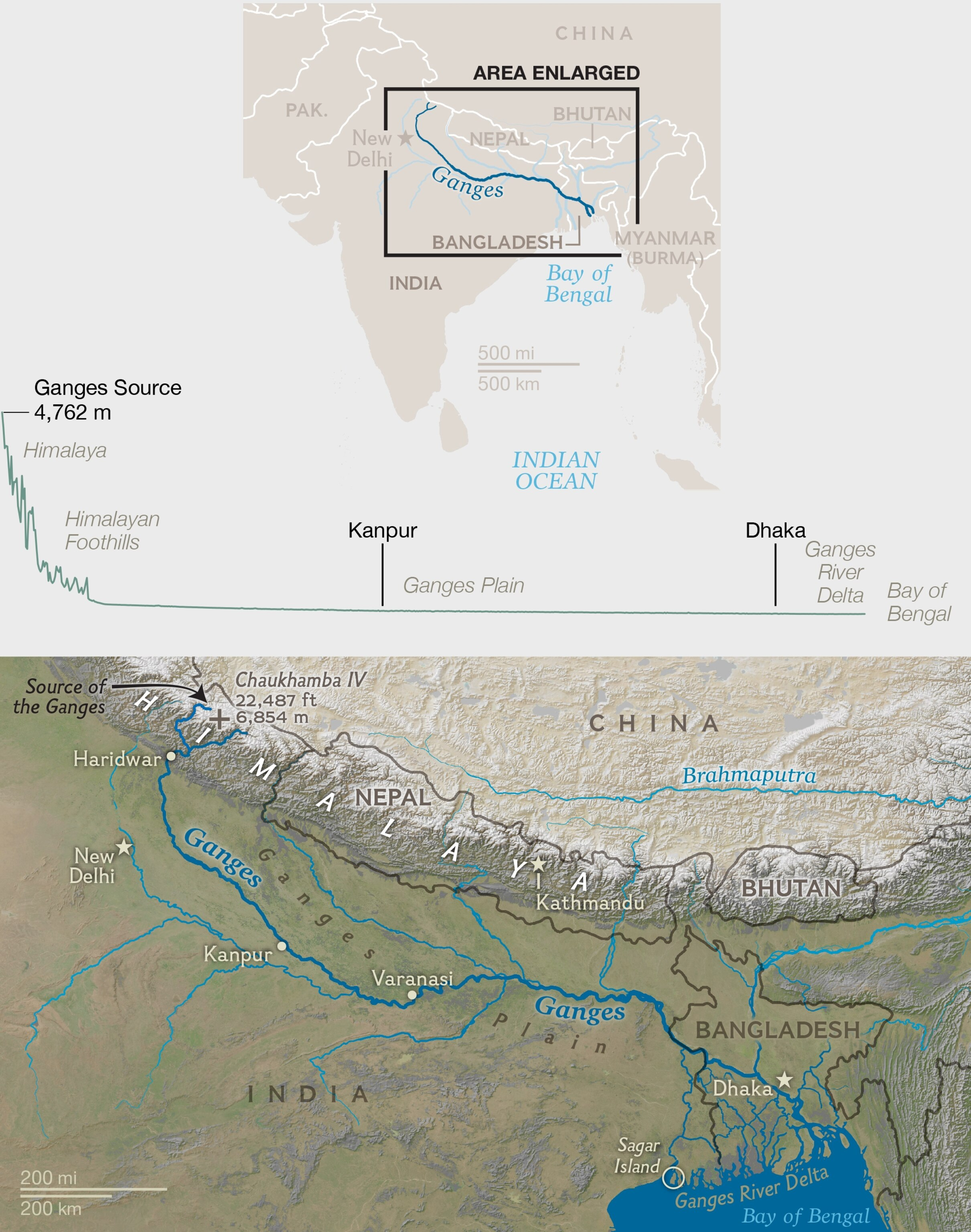 Ganges River India Map : ganges, river, india, Chasing, Sacred:, Ganges