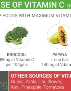 Vitamin  rich foods also top ndtv food rh
