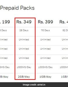 Airtel gb prepaid plan also jio vs vodafone idea cheapest per day data rh ndtv