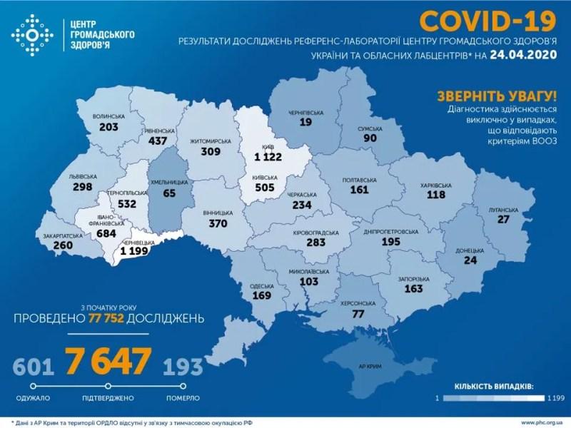 24 квітня: в Україні плюс 477 захворювань коронавірусом за добу