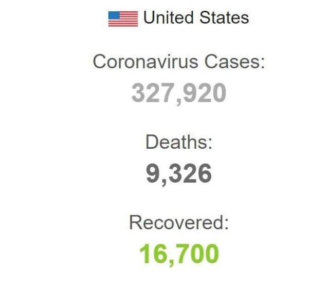 Статистика заболеваний и смертей в США от COVID-19