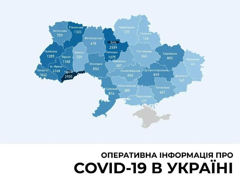В Україні від COVID-19 померло 605 осіб: статистика МОЗ на 23 травня