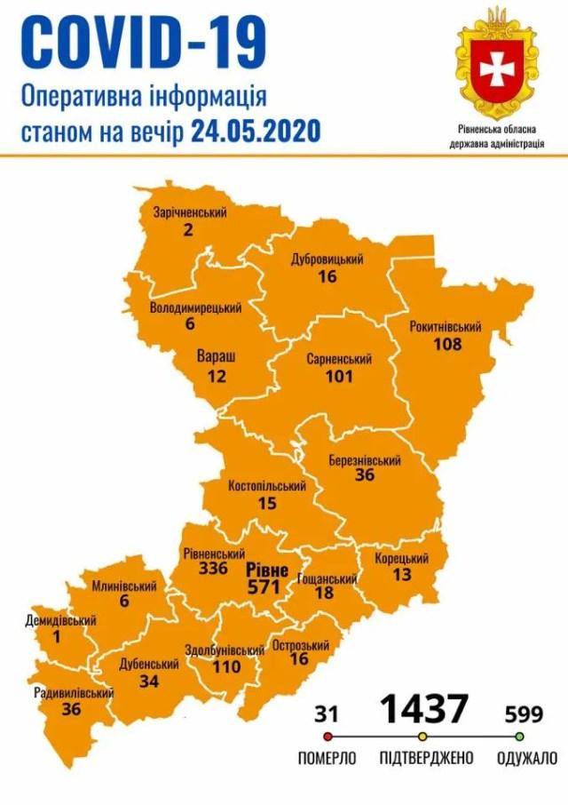 В Украине появился новый эпицентр COVID-19: количество зараженных растет