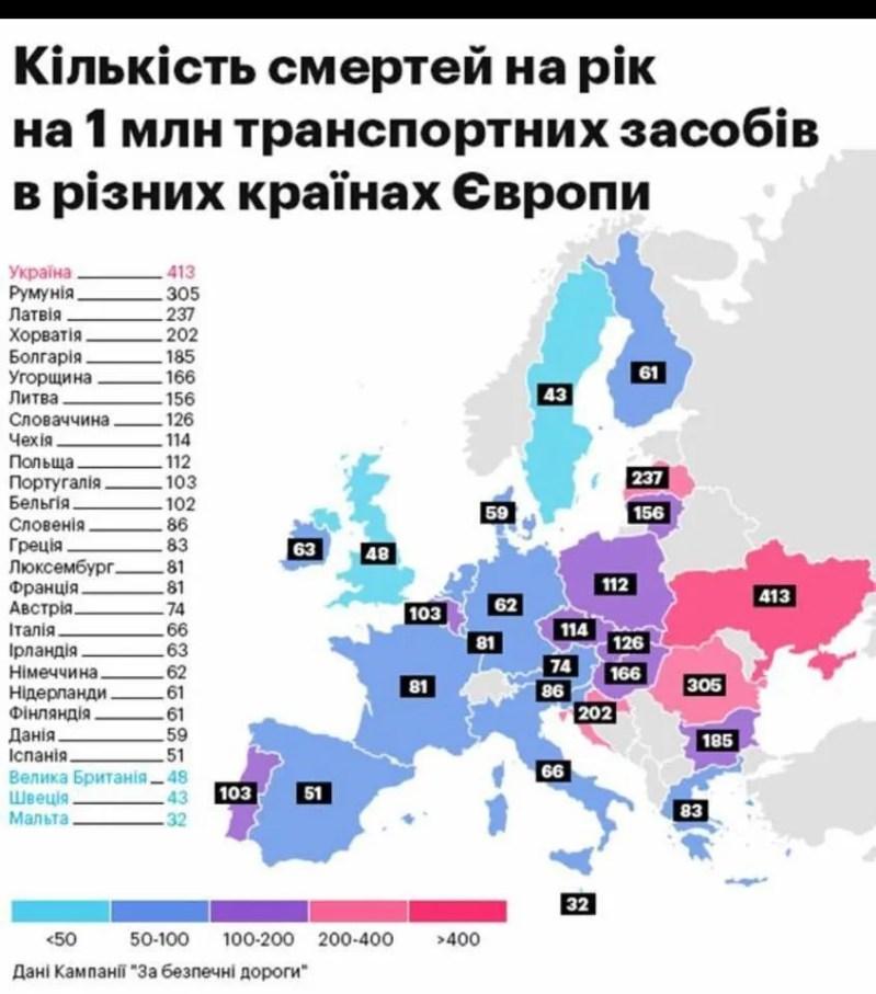 Денис Казанський: у Польщі неможливо потрапити в ДТП. І ось чому