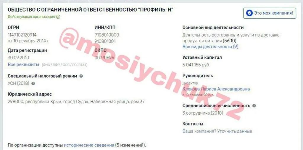 Витяг про фірму батька Борзової з російського реєстру