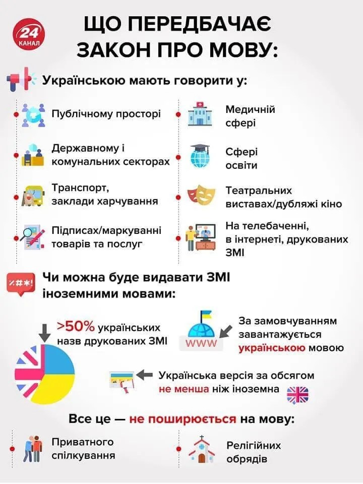 """""""Не будет языка – не будет страны!"""" Украинцы призвали Раду принять важный закон"""