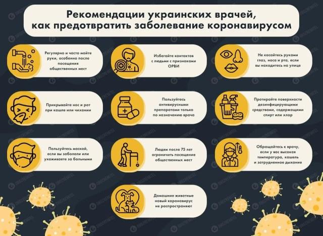 Зараженных в Украине уже тысячи. Академик Комиссаренко раскрыл всю правду о коронавирусе
