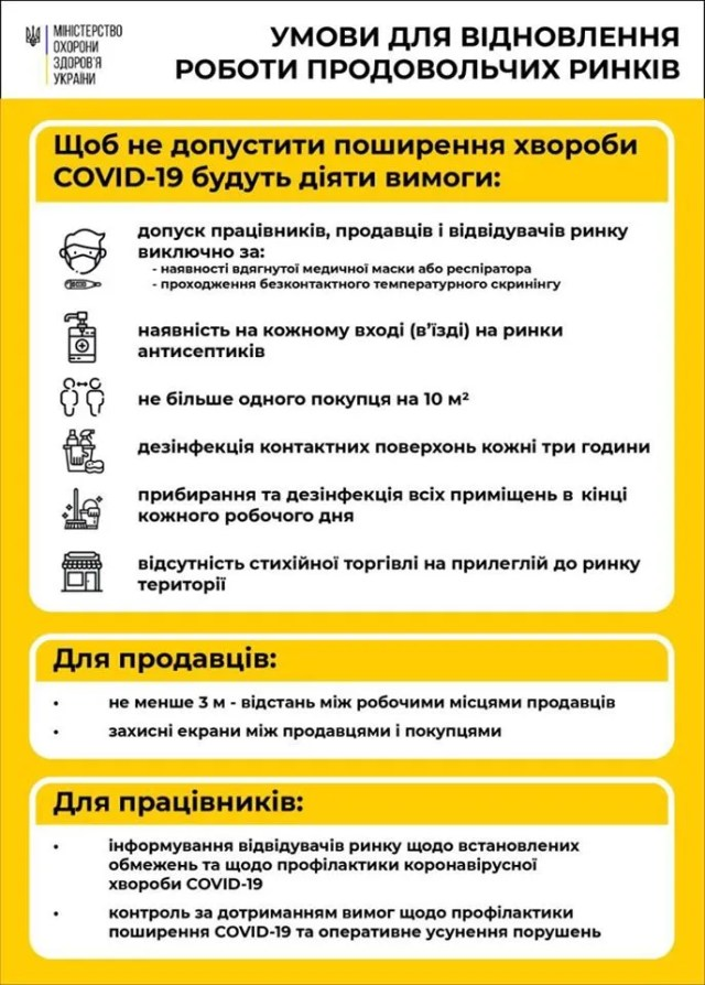 В Украине продлят карантин, но не для всех: когда заработает метро и откроются магазины