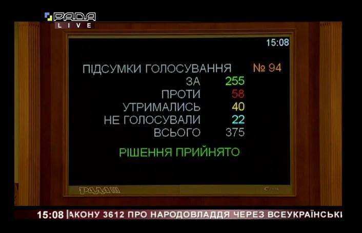Рада ухвалила законопроєкт Зеленського про референдум