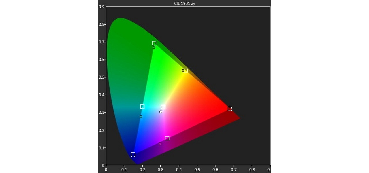 Пост-коррекция в ярком режиме LG C1