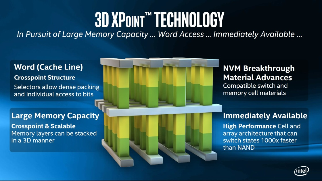 Intel Details 3D XPoint Memory. Future Products   PCMag