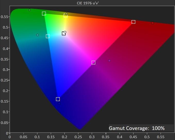 MSI Optix MAG274QRF-QD sRGB gamut
