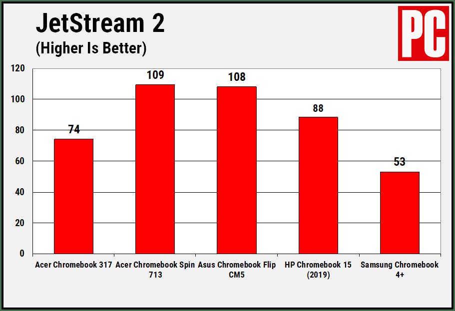 Acer Chromebook 317 JetStream 2