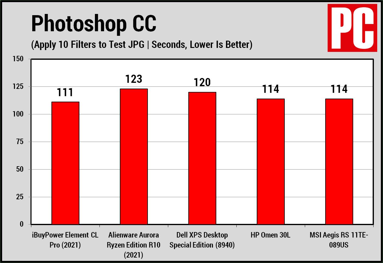 iBuyPower Element CL Pro (2021) Photoshop
