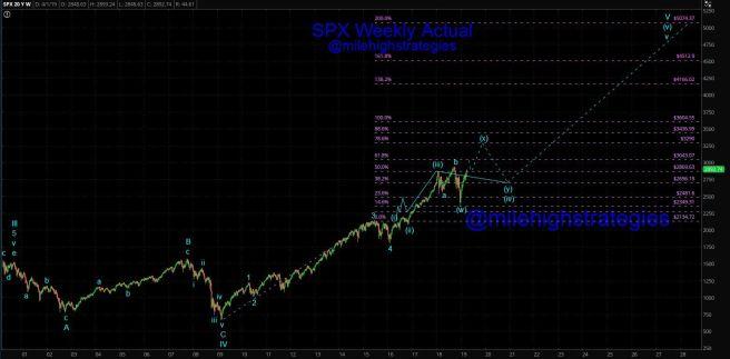 SPX-W-4-5-19-Actual-1.jpg