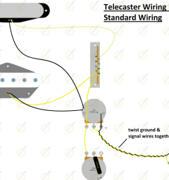 six string supplies u2014 telecaster wiring guide fender telecaster wiring diagram  [ 1027 x 800 Pixel ]