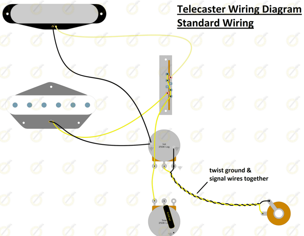 medium resolution of six string supplies u2014 telecaster wiring guide fender telecaster wiring diagram