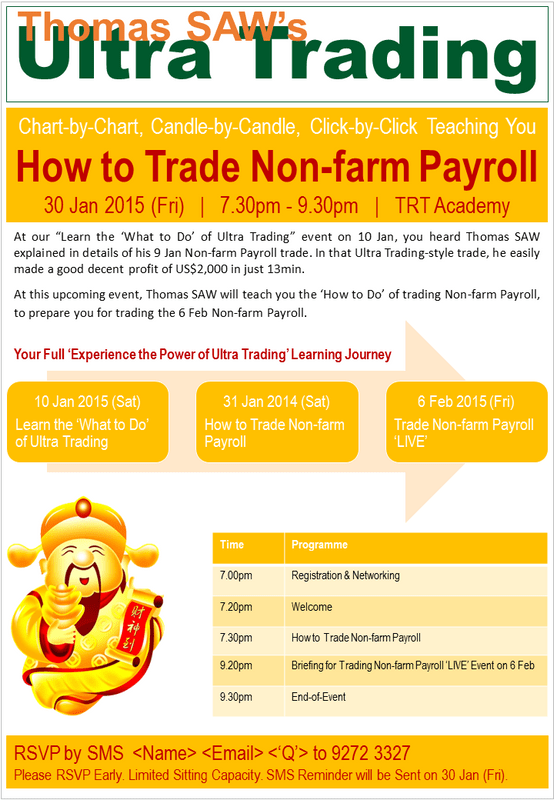 2015 01-30 Thomas SAW's Ultra Trading – How to Trade Non-Farm Payroll
