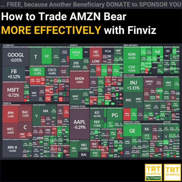 Yes… I Want to Improve My Trading Results – 2018-10 – How to Trade AMZN Bear MORE EFFECTIVELY with FinViz