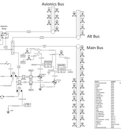 rv aircraft wiring schematics wiring diagram basic aircraft wiring diagram rv [ 1032 x 800 Pixel ]