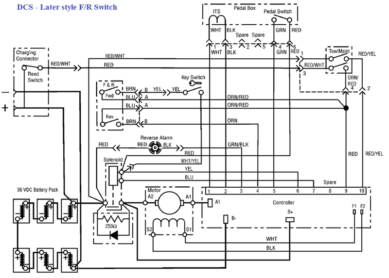 Ez Go Golf Cart Battery Wiring Diagram. Engine. Wiring