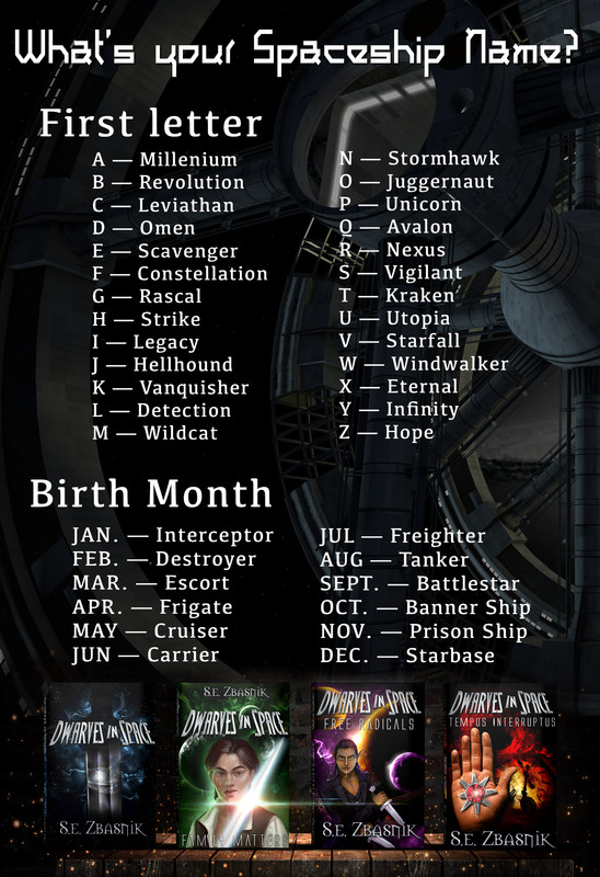 What's your spaceship name game