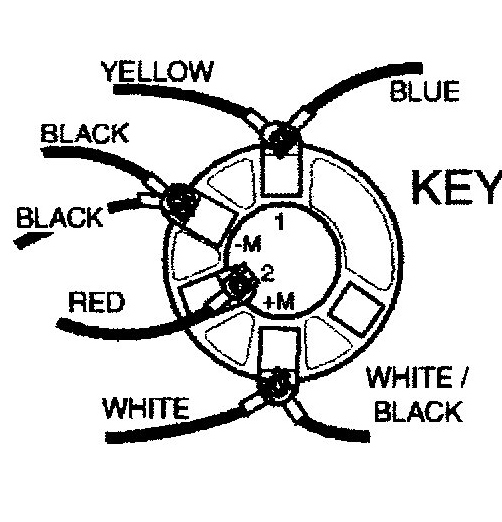 looking for 2017 gas club car key switch wiring schematic