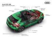 Audi-RS-Q8-46
