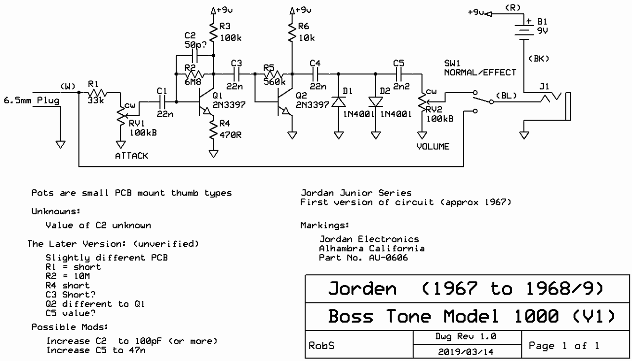 Jordan Bosstone And Bossboost Pictures