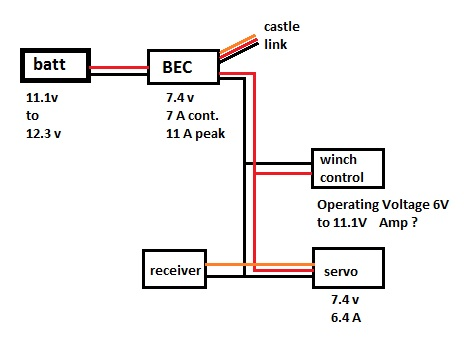 Electronic Problems? You probably need an External BEC