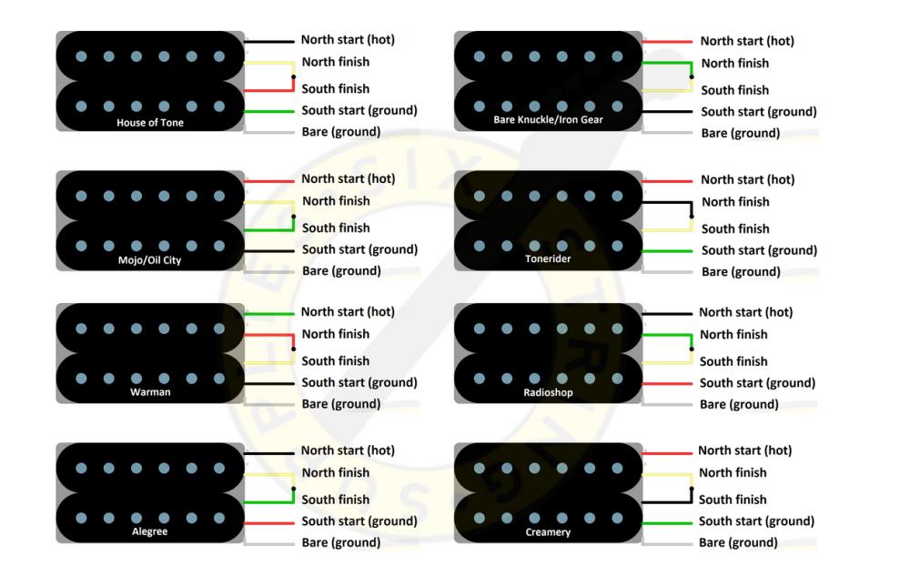 medium resolution of uk humbucker colour codes british pickups