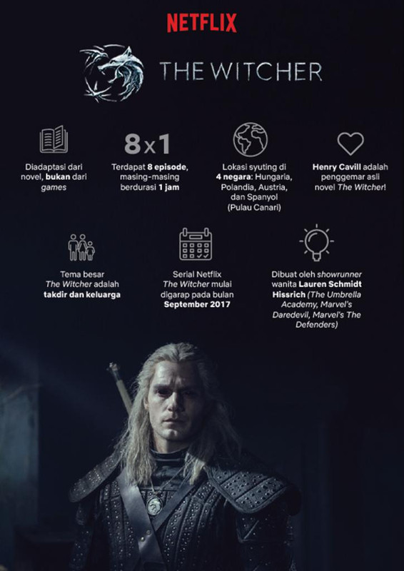Fakta-Fakta Serial The Witcher