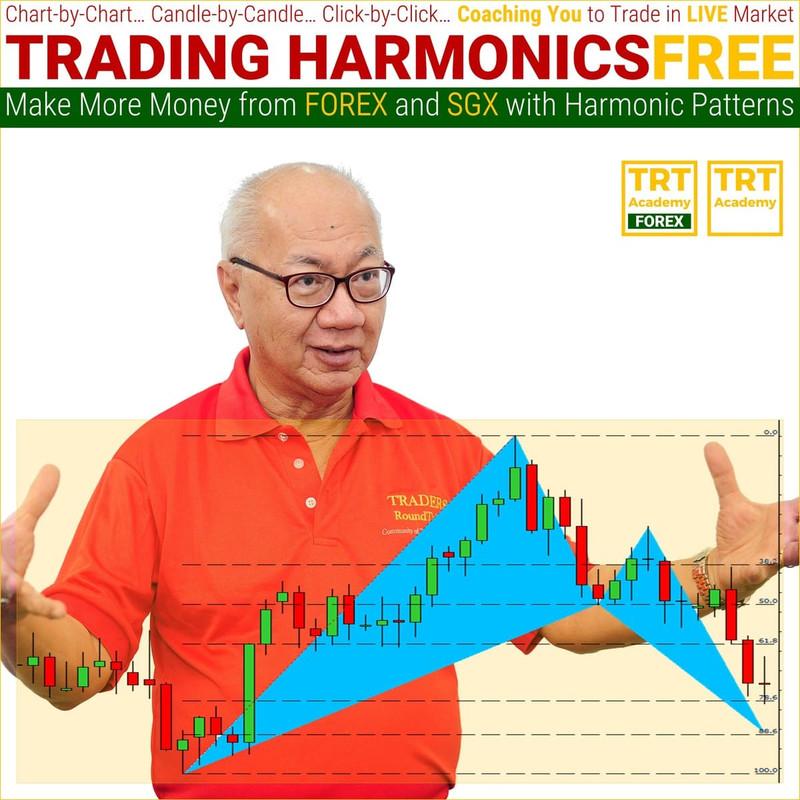 "7 November 2018 – Dr. FOO's Trading Harmonics ""LIVE"" FREE – for Forex & SGX Traders"