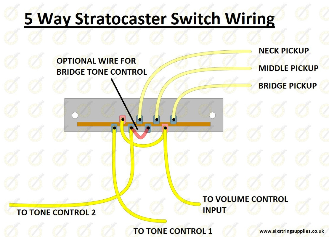 hight resolution of fender strat guitar 5 way switch wiring